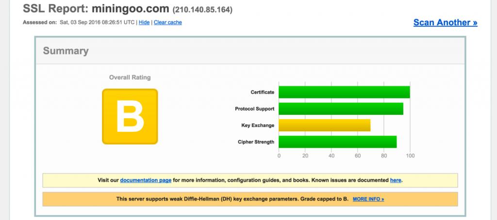 OpenSSLのアップデートで評価がFからBへ