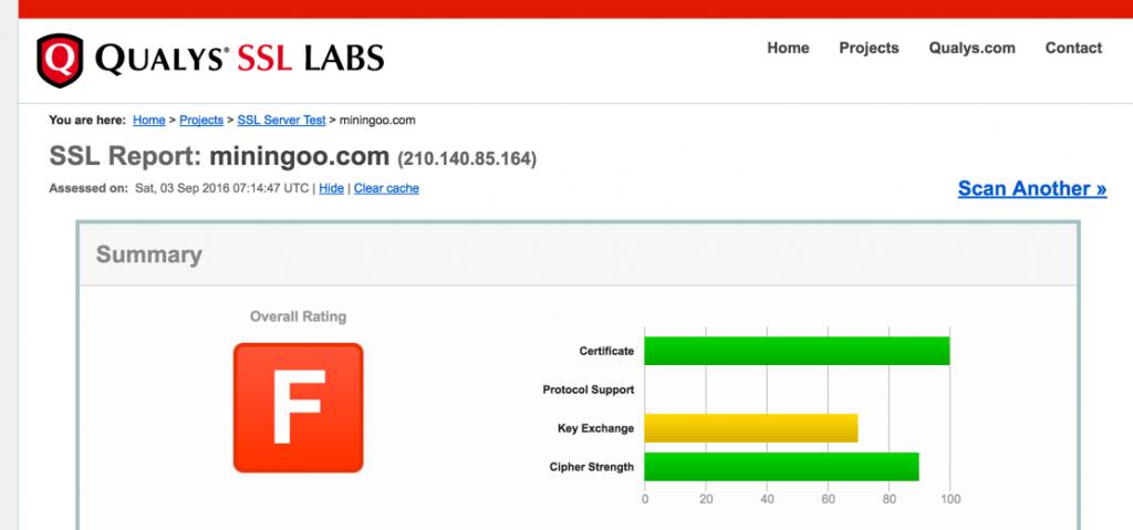SSL評価のサイトをためしてみると最低評価のFを食らってしまいまいした